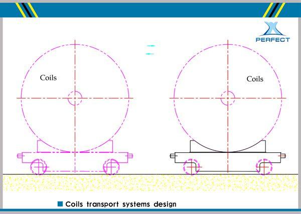 钢卷、铝卷等卷材运输系统方案